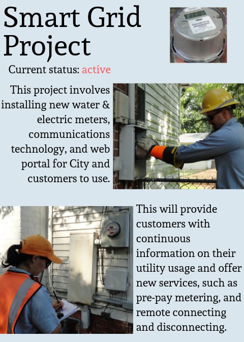 Smart Grid Project
